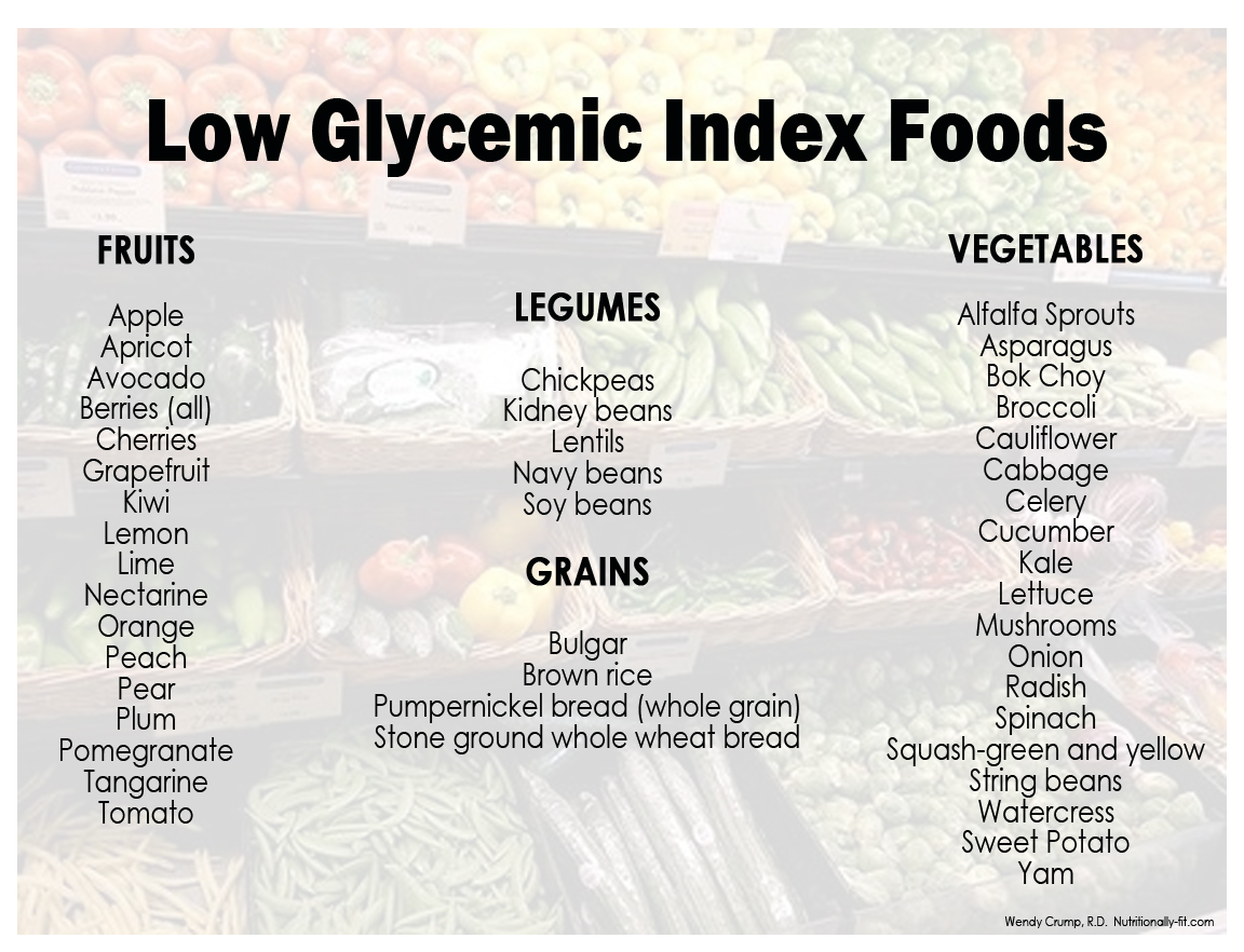 Food List Glycemic Index Glycemic Load