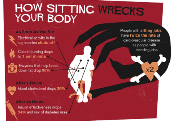 how-sittinf-wrecks-your-body-large